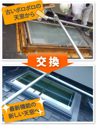 最新機能の新しい天窓へ交換