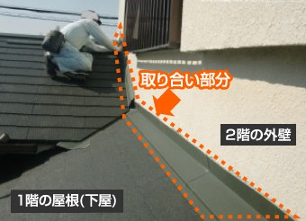 壁と屋根の取り合い部分