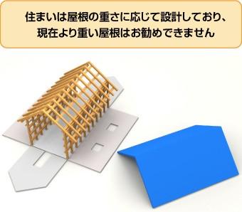 葺き替えは現在の屋根より軽いものが現実的です