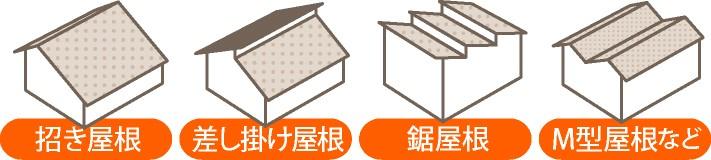 破風やケラバは様々な形の屋根に存在します