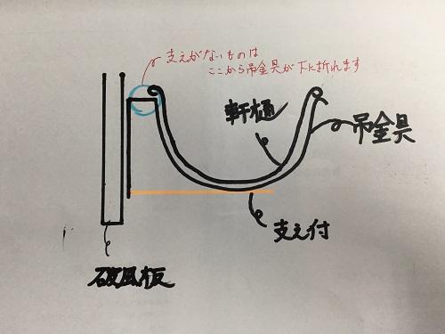 吊金具 詳細図