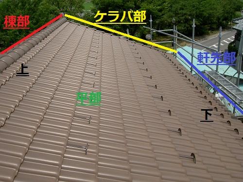 屋根用語 軒先 棟 ケラバ 平
