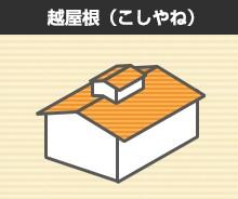 越屋根(こしやね)